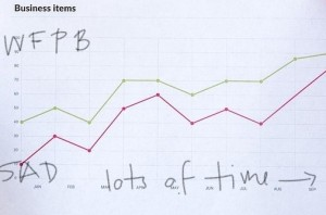 plantbasedjourney graph